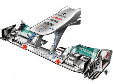 The driver didn't have a control duct, as with the mclaren. Mercedes MGP W02 - система 'F-duct ' переднего антикрыла ...