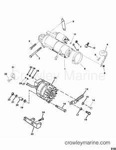 Starter Motor And Alternator