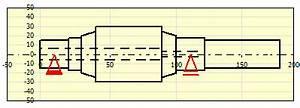 Biegespannung Berechnen : durchbiegung welle berechnen metallteile verbinden ~ Themetempest.com Abrechnung