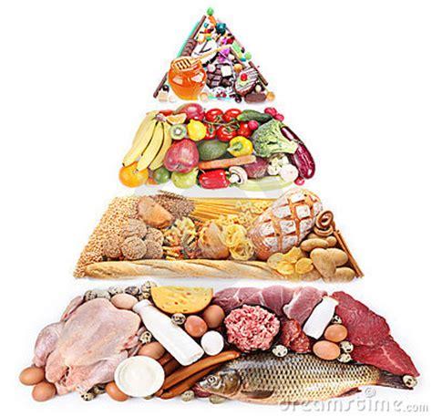 pyramide de nourriture pour un r 233 gime 233 quilibr 233 image