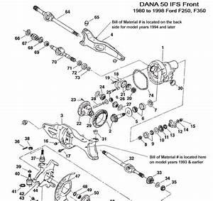 F250 Front End Parts Diagram