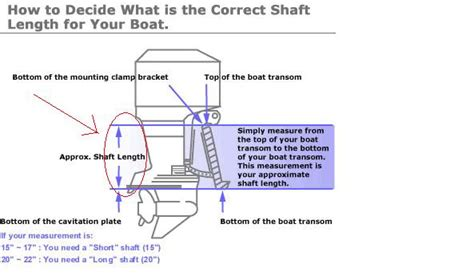 Boat Transom Dimensions by What Motor Is For My 1962 Starcraft Stardust Page 1