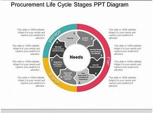 Procurement Life Cycle Stages Ppt Diagram