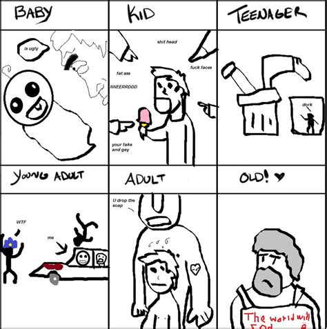 Meme Comics Generator - age meme comic maker by comic maker on deviantart