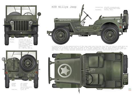 ww2 jeep drawing téma megtekintése kérdések a szabályzattal kapcsolatban