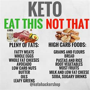 Keto Eat This Not That What Should You Be Eating While