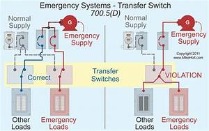 Emergency Systems And The Nec