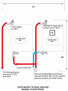 30 Tankless Water Heater Diagram