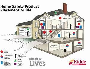 Kidde Firex Hardwire Smoke Detector With 9