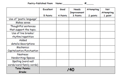 Rubric Template Blank Grading Project Rubric Template Word Doc