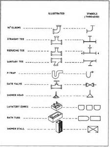 similiar ansi drawing symbols keywords ansi electrical symbols ansi wiring diagram