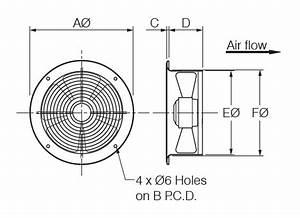 Fantech Ring Plate Series RP202 Commercial Exhaust Fan