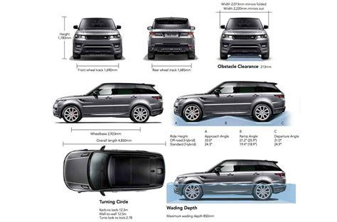 Range Rover Sport Dimensions Guide