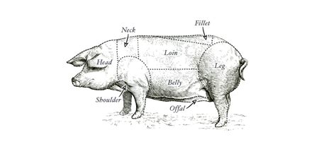 Pork Welcome London Independent Butcher