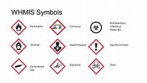 Safety Symbols and Labels - ppt download