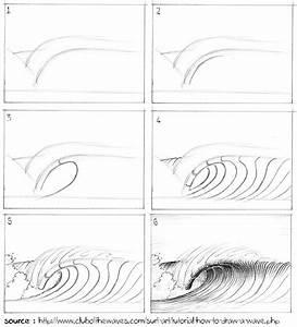 Comment Dessiner La Mer : comment dessiner vague ~ Dallasstarsshop.com Idées de Décoration