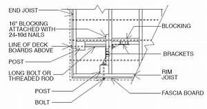 Railing Construction Technique