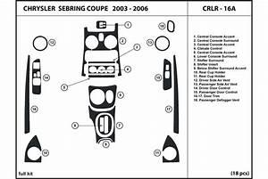 2006 Chrysler Sebring Dash Kits