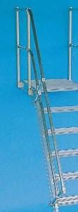Handlauf Für Treppe : handlauf f r layher alu treppe mit plattform 10 stufen aus 30 mm alu rundrohren ~ Markanthonyermac.com Haus und Dekorationen