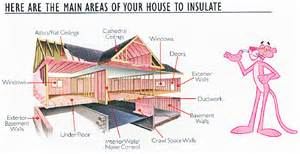 awesome cleaning product insulation is a blanket for your home is cold air coming