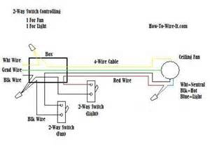 harbor ceiling fan motor wiring diagram ceiling fan wiring ceilingpost