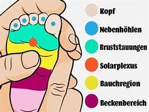 Atemübung Zur Beruhigung : 6 traditionelle methoden der reflexzonenmassage zur beruhigung ihres weinenden babys durchs leben ~ A.2002-acura-tl-radio.info Haus und Dekorationen