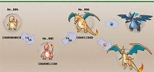Pokémon of the Week - Charizard