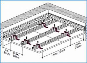 Rigipsdecke Unterkonstruktion Holz : plexiglas befestigen holz gel nder f r au en ~ Frokenaadalensverden.com Haus und Dekorationen