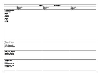 sideways notes template  structured note