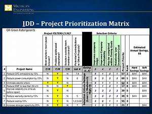 design for six sigma With project prioritization criteria template