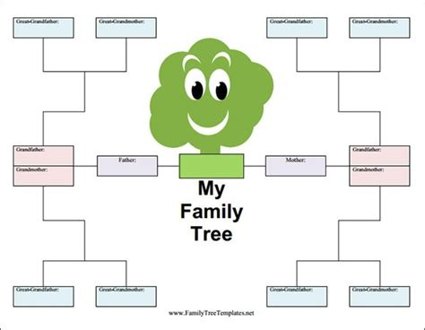 Free Editable Family Tree Template  Template Business. Free Latex Template Resume. Daycare Monthly Menu Template. Create Picture Collage. Free Greeting Card Template. Make Resume Writing Template. College Graduation Party Ideas. Impressive Google Drive Resume Template. Free Resume Template For Teens