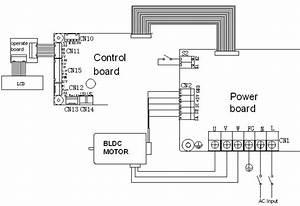 Brushless Motor Driver C-1500-220