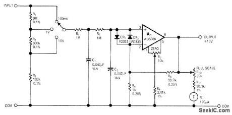 Index Measuring Test Circuit Diagram