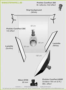 Studio Lighting Setup Diagram For Business Portraits On