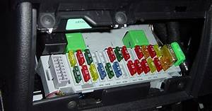 S U00edmbolos Da Caixa De Fus U00edveis De Carros  U2013 M U00e3os Ao Auto