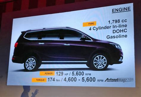 Wuling Cortez Picture by Mesin Wuling Cortez 1 800 Cc Autonetmagz Review Mobil