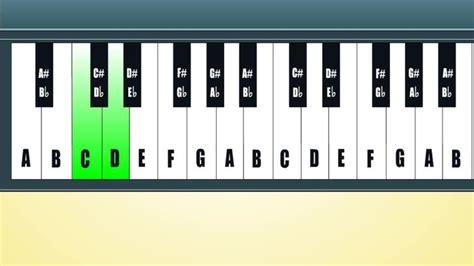 mycose si e b keyboard noten lernen wikihow