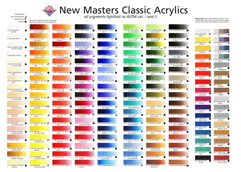new masters classic acrylic