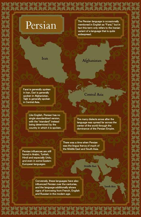 persian language infographic httpwwwmapsofworldcom