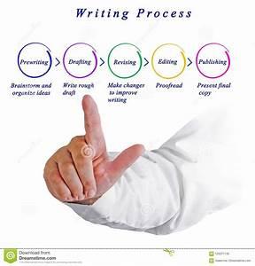 Diagram Of Writing Process Stock Photo  Image Of Author