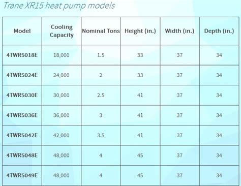 trane xr heat wiring diagram somurich