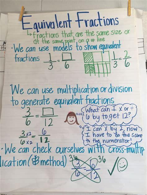 equivalent fractions anchor chart  grade  grade