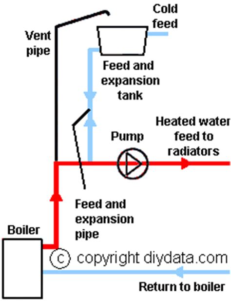 HD wallpapers wiring diagram of hot water heater