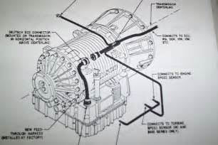 similiar automatic transmission wiring diagram keywords location on allison automatic transmission wiring diagram bus mechanic