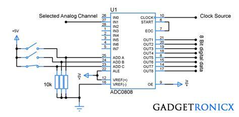 Analog Digital Converter Circuit Using Adc