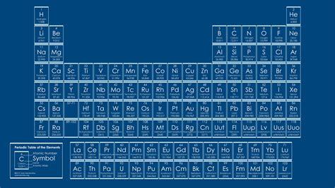 Tabel Periodik Hd 4k - Silvy Gambar
