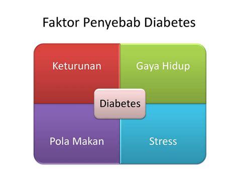 Mencegah Hamil Alami Diabetes Melitus Pengertian Penyebab Gejala Dan