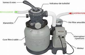 Filtre A Sable Bestway : filtre a sable pompe 10 m h pour piscine intex jardideco ~ Voncanada.com Idées de Décoration