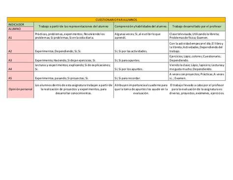 Cuestionario Para Alumnos