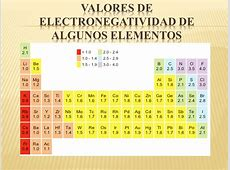 tabla periodica electronegatividad gallery periodic table and sample with full version of table